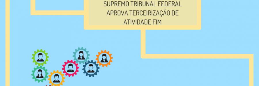 Supremo Tribunal Federal Aprova Terceirização de Atividade Fim