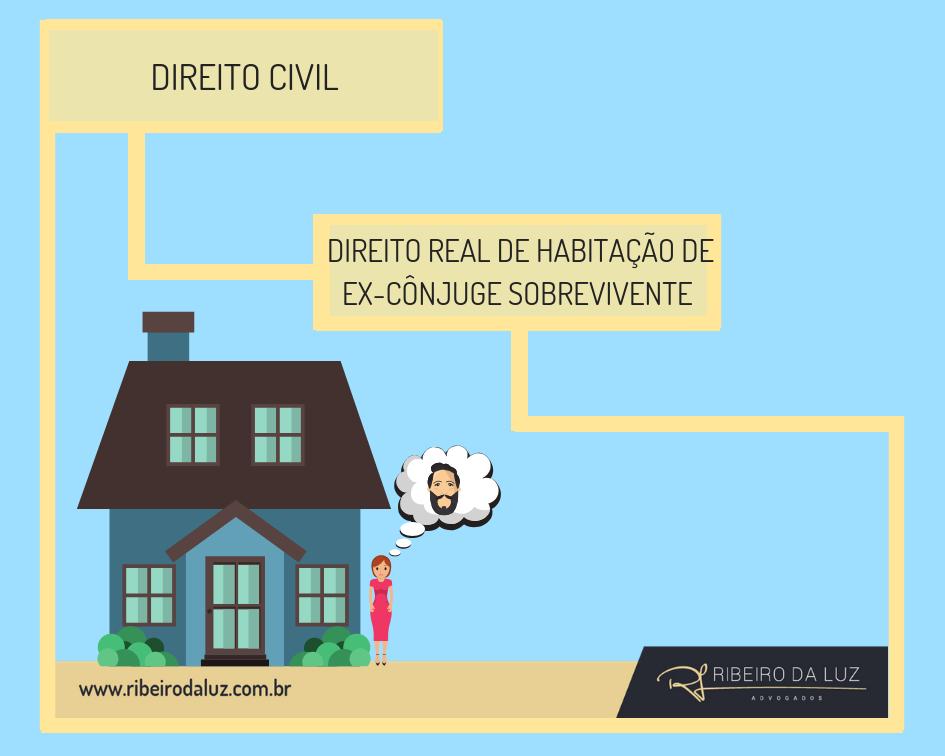 Direito Real de Habitação de ex-cônjuge e ex-companheir@ sobreviventes.